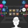 CloudKafè: gestisci Facebook, YouTube, Dropbox, Flickr e  tutti i tuoi account online da un unico sito