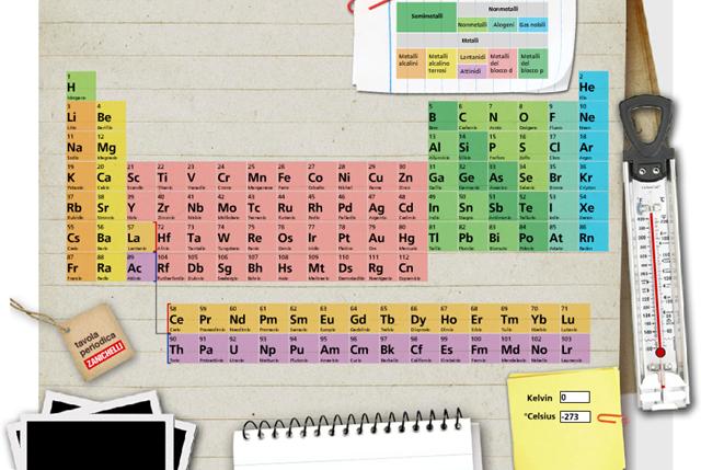 Tavola periodica degli elementi interattiva tissy tech - Metalli e non metalli tavola periodica ...