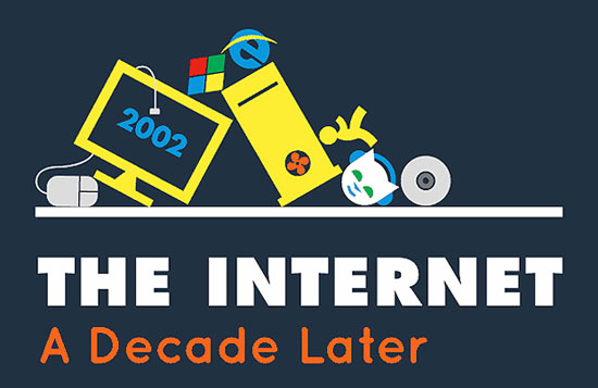 Infographic-internet-decade-later-thumb-550xauto-98761